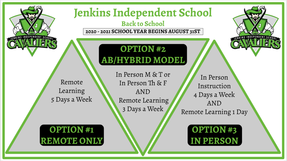 Jenkins School Reopening Plan
